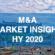 M&A Market Insight HY 2020